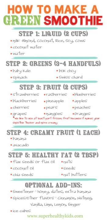 Hoe maak je een perfecte groene smoothie